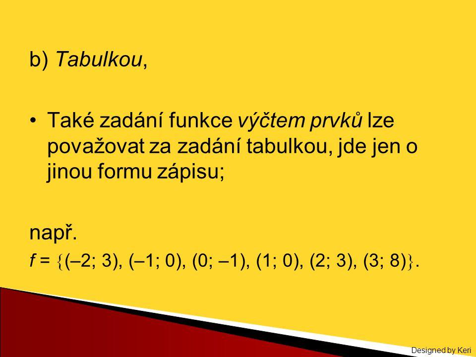 b) Tabulkou, Také zadání funkce výčtem prvků lze považovat za zadání tabulkou, jde jen o jinou formu zápisu;