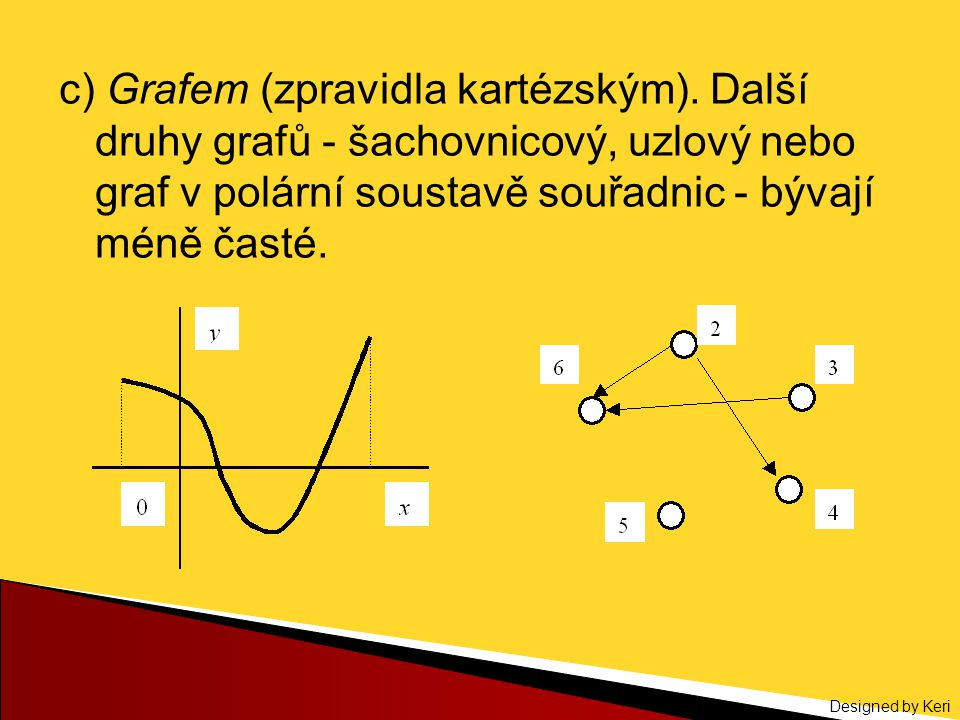 c) Grafem (zpravidla kartézským)