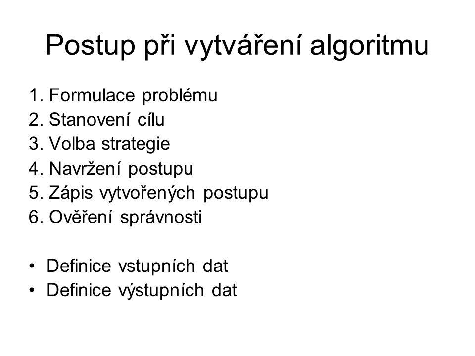 Postup při vytváření algoritmu