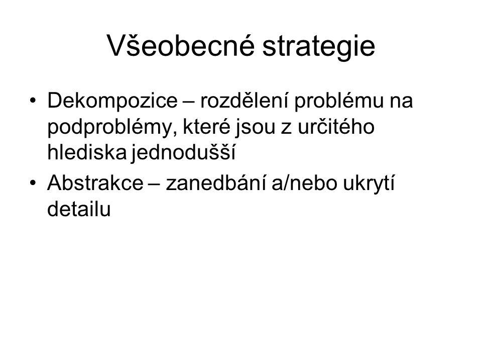 Všeobecné strategie Dekompozice – rozdělení problému na podproblémy, které jsou z určitého hlediska jednodušší.