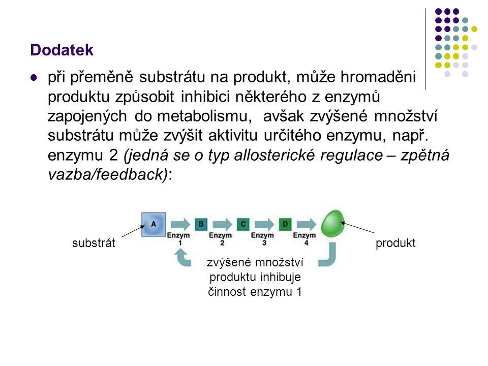 zvýšené množství produktu inhibuje činnost enzymu 1
