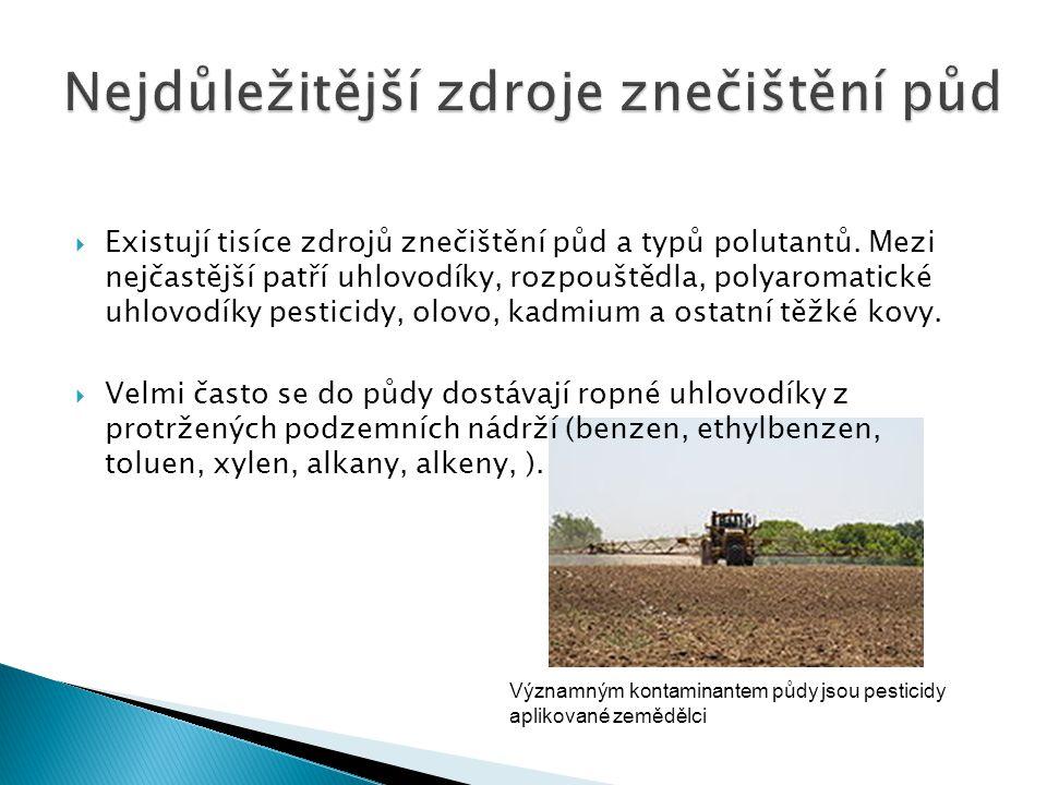 Nejdůležitější zdroje znečištění půd