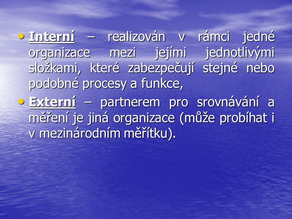 Interní – realizován v rámci jedné organizace mezi jejími jednotlivými složkami, které zabezpečují stejné nebo podobné procesy a funkce,