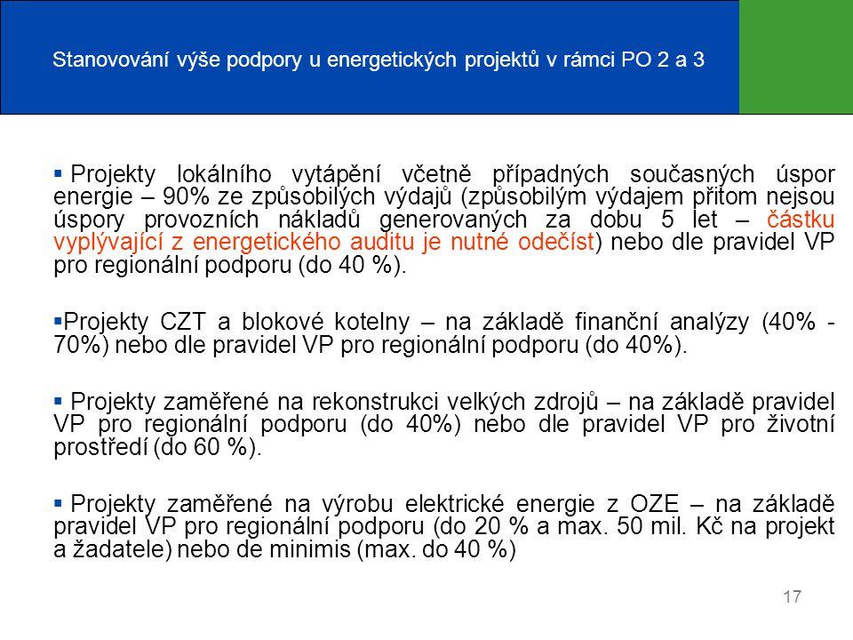 Stanovování výše podpory u energetických projektů v rámci PO 2 a 3