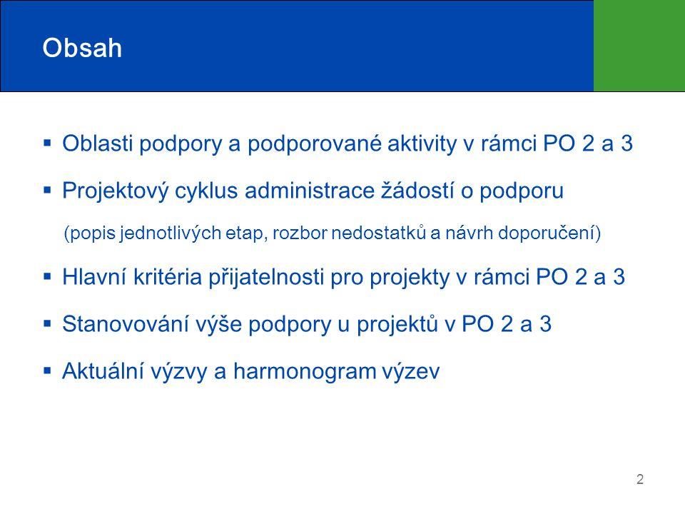 Obsah Oblasti podpory a podporované aktivity v rámci PO 2 a 3
