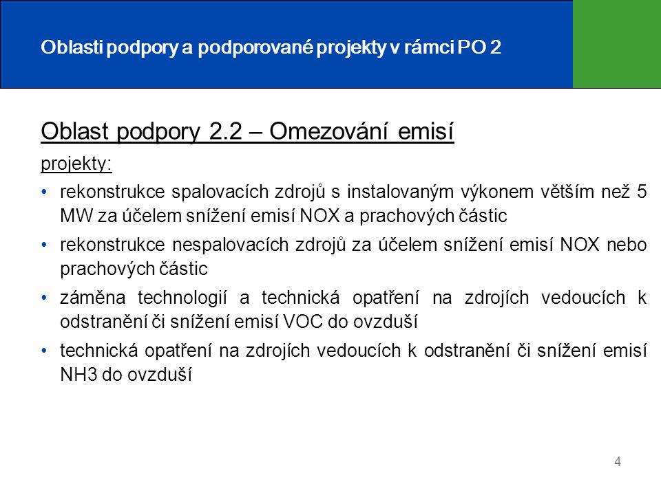 Oblasti podpory a podporované projekty v rámci PO 2