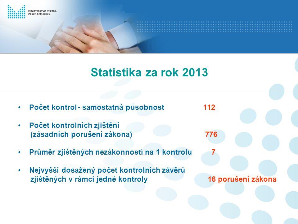 Statistika za rok 2013 Počet kontrol - samostatná působnost 112