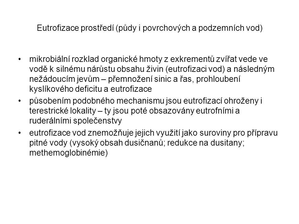 Eutrofizace prostředí (půdy i povrchových a podzemních vod)