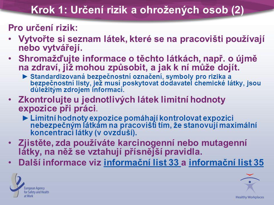 Krok 1: Určení rizik a ohrožených osob (2)