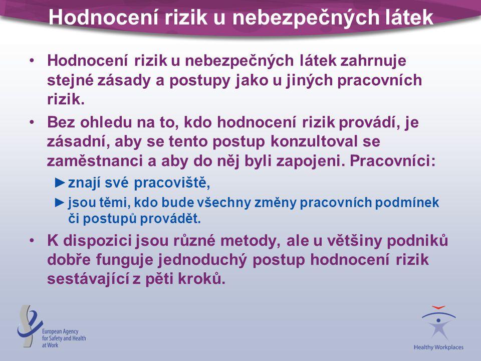 Hodnocení rizik u nebezpečných látek