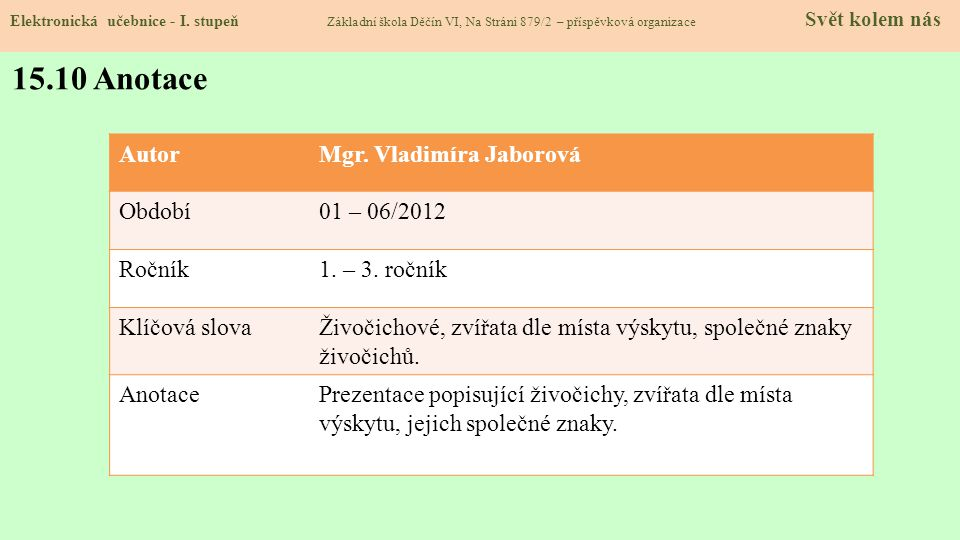 15.10 Anotace Autor Mgr. Vladimíra Jaborová Období 01 – 06/2012 Ročník