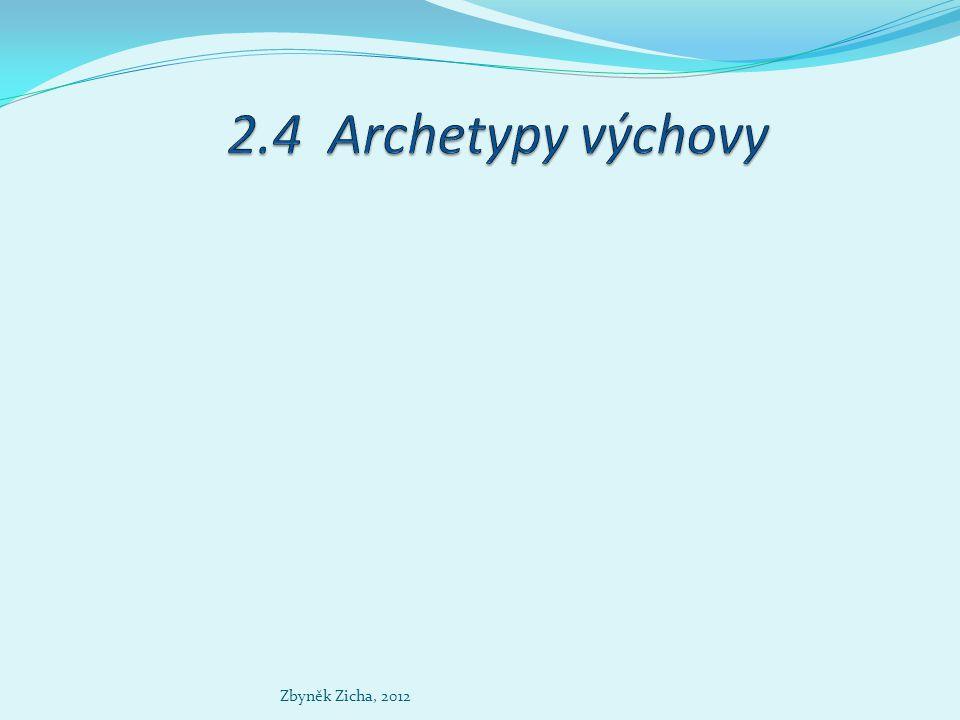 2.4 Archetypy výchovy Zbyněk Zicha, 2012