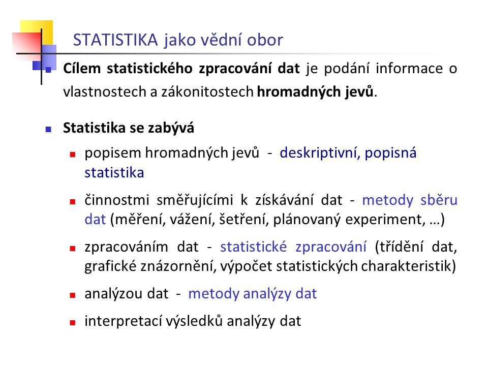 STATISTIKA jako vědní obor