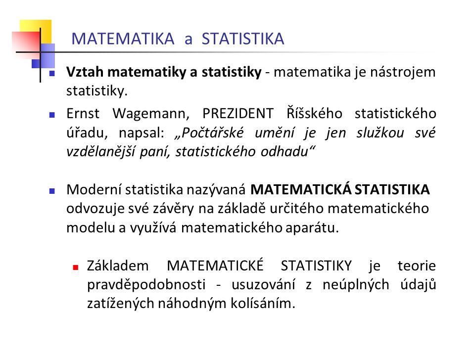 MATEMATIKA a STATISTIKA