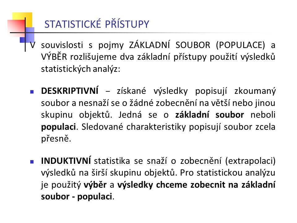STATISTICKÉ PŘÍSTUPY