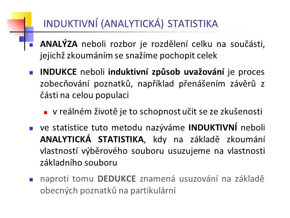 INDUKTIVNÍ (ANALYTICKÁ) STATISTIKA