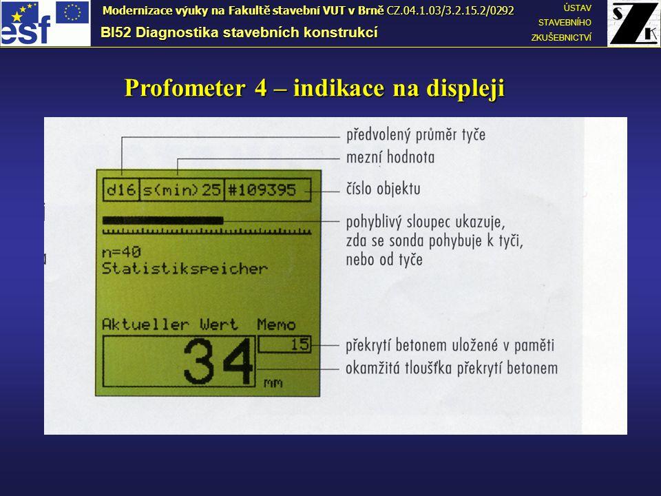 Profometer 4 – indikace na displeji