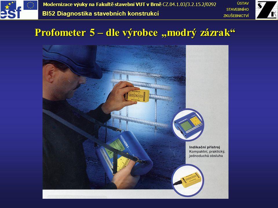 """Profometer 5 – dle výrobce """"modrý zázrak"""
