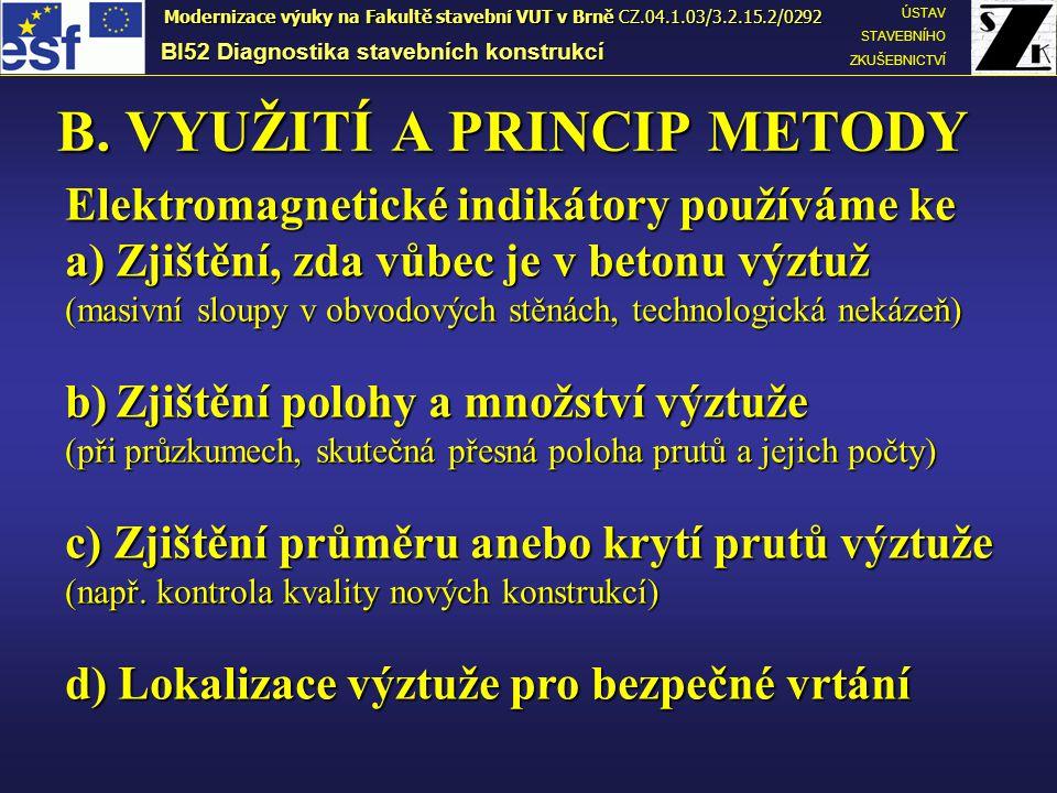 B. VYUŽITÍ A PRINCIP METODY