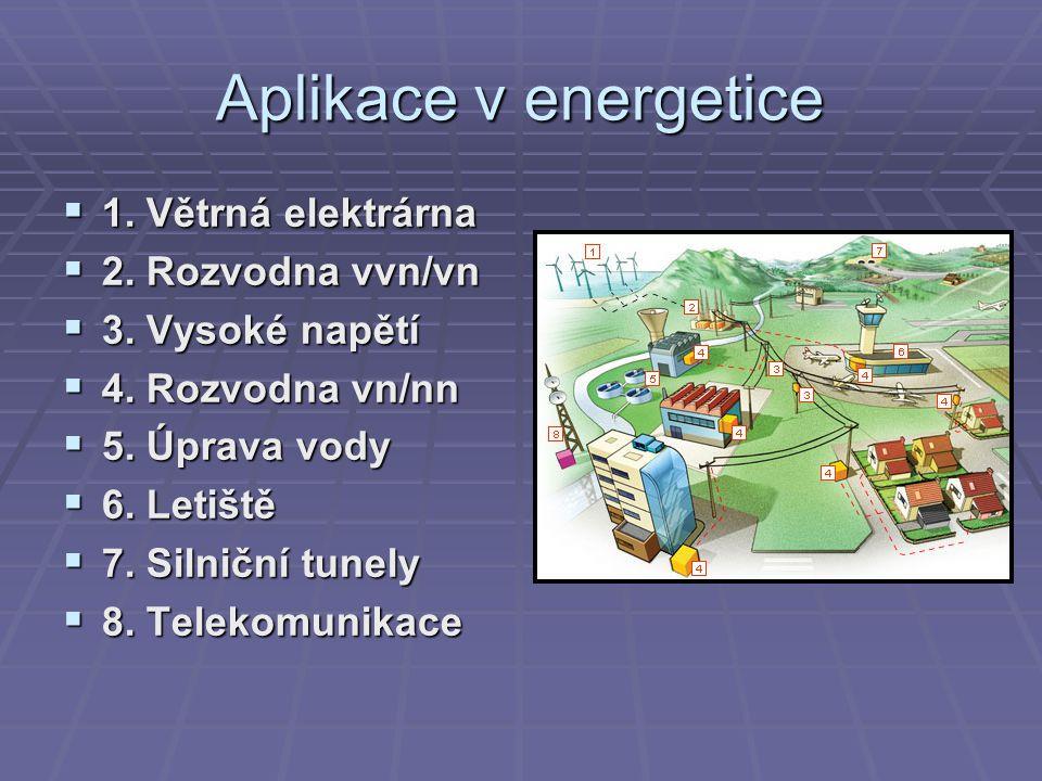 Aplikace v energetice 1. Větrná elektrárna 2. Rozvodna vvn/vn