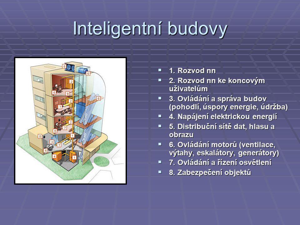 Inteligentní budovy 1. Rozvod nn 2. Rozvod nn ke koncovým uživatelům