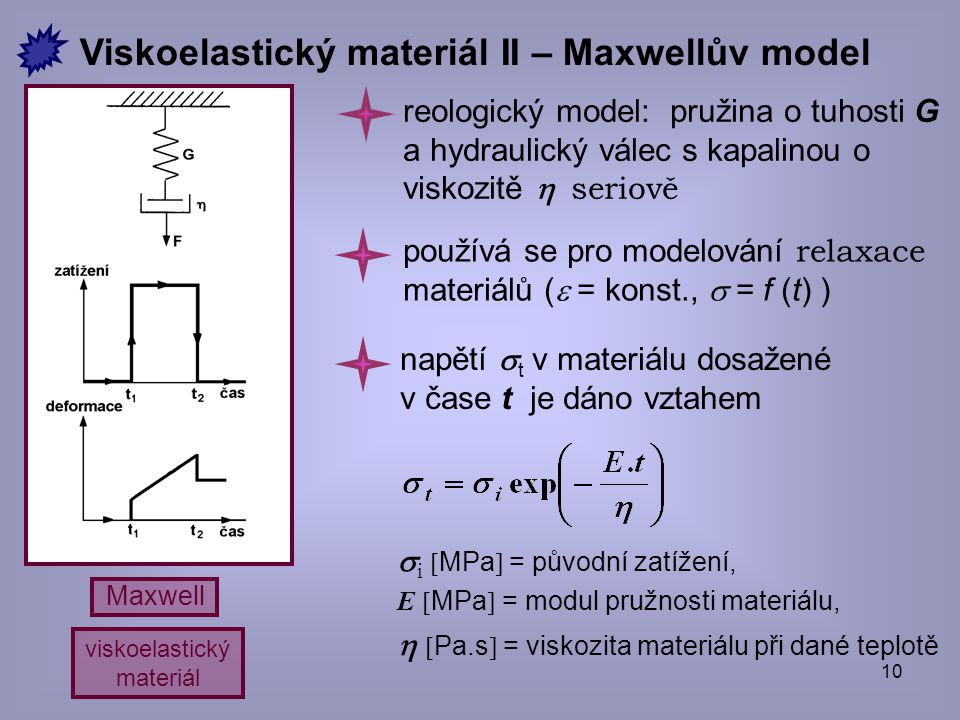Viskoelastický materiál II – Maxwellův model