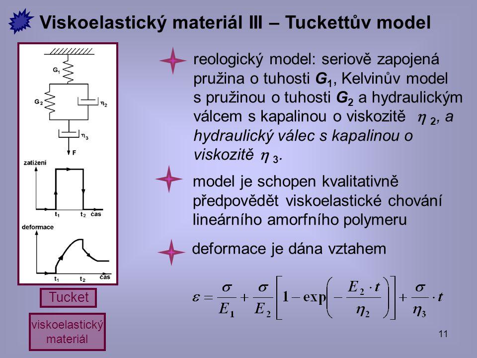 Viskoelastický materiál III – Tuckettův model