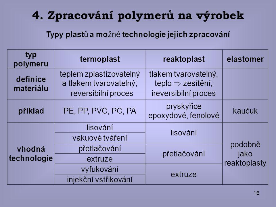 4. Zpracování polymerů na výrobek