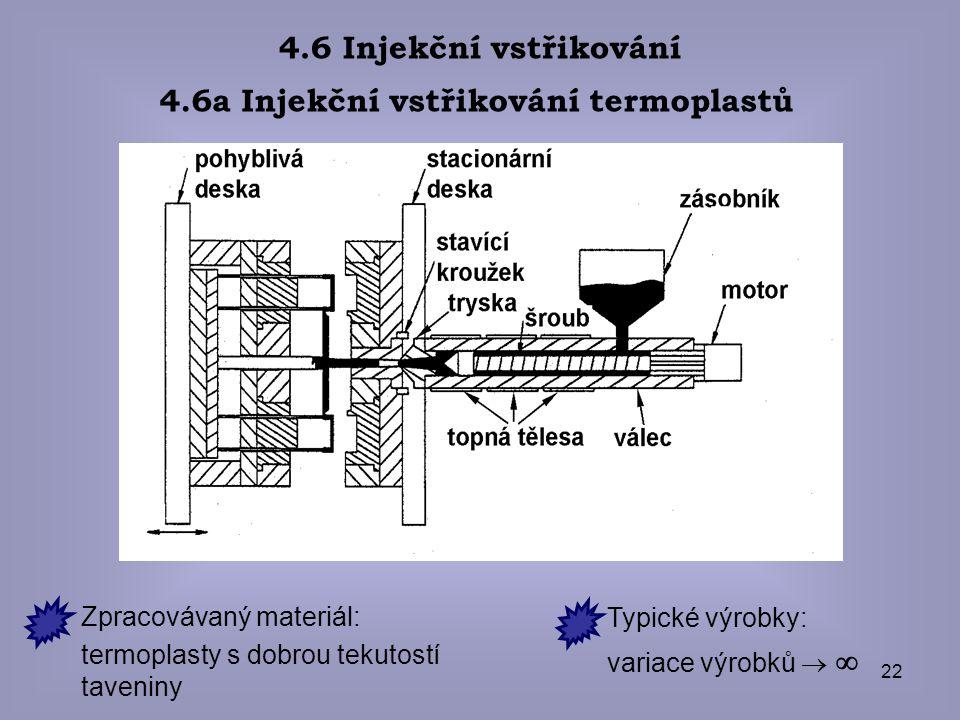 4.6a Injekční vstřikování termoplastů