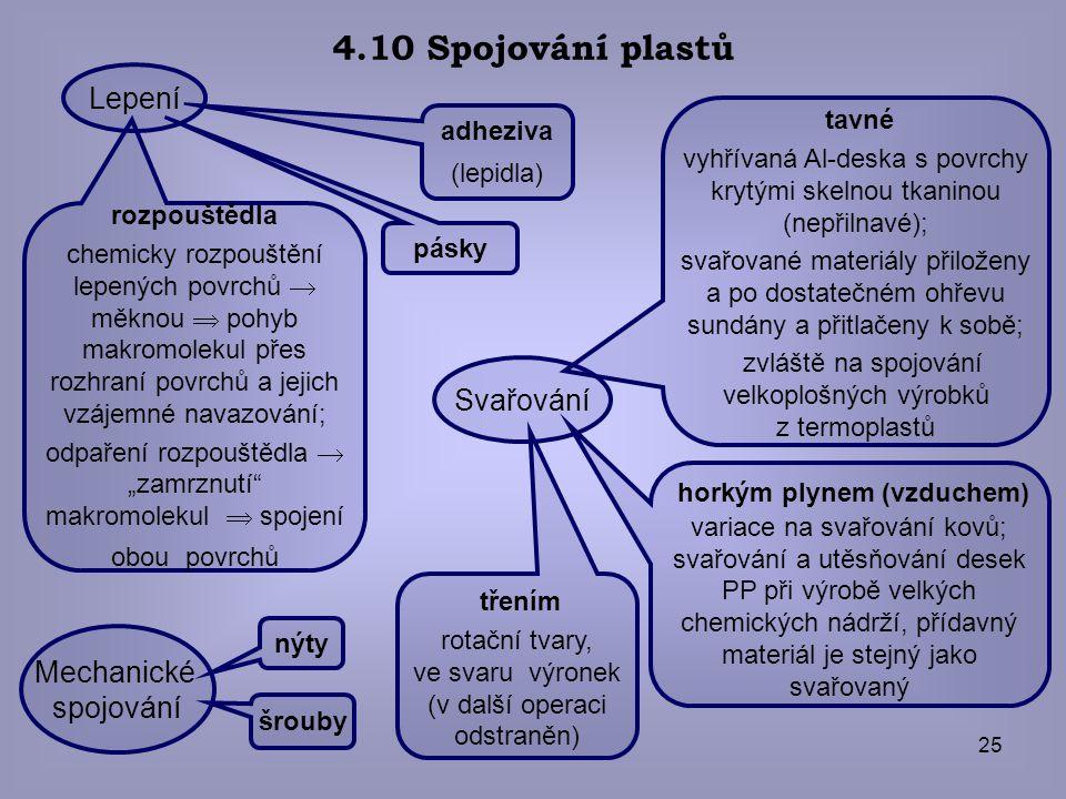 4.10 Spojování plastů Lepení tavné Svařování