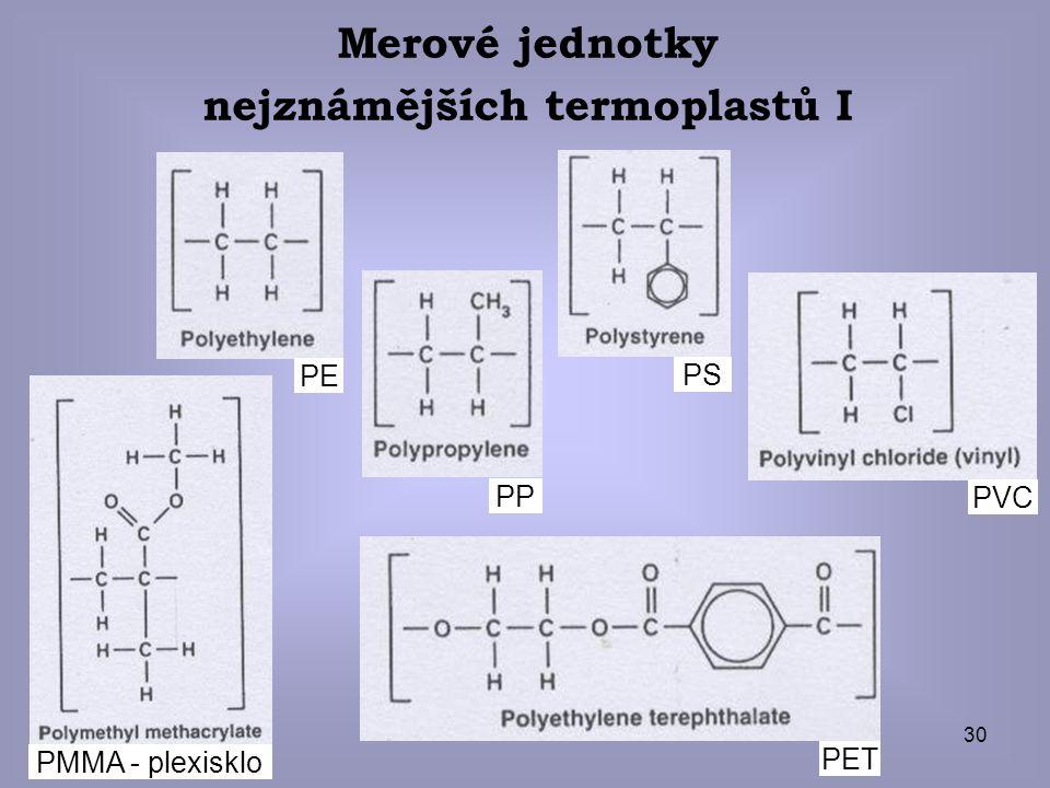 nejznámějších termoplastů I