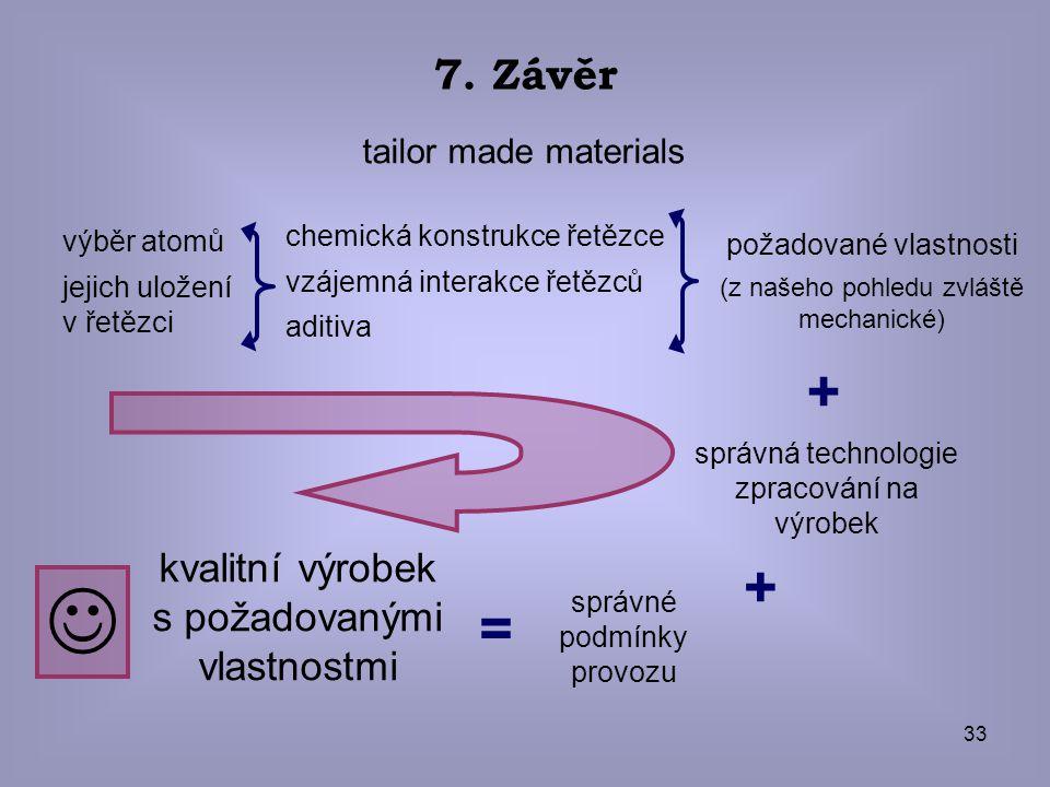  + = 7. Závěr kvalitní výrobek s požadovanými vlastnostmi