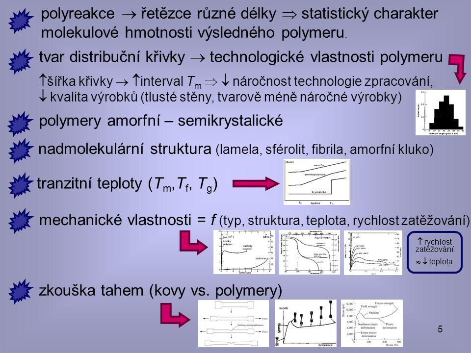 polymery amorfní – semikrystalické