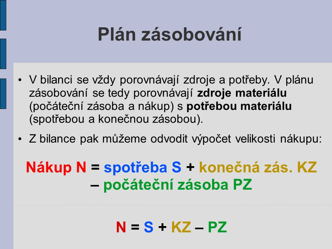 Nákup N = spotřeba S + konečná zás. KZ – počáteční zásoba PZ