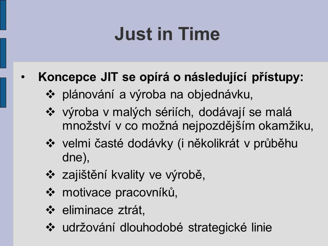 Just in Time Koncepce JIT se opírá o následující přístupy: