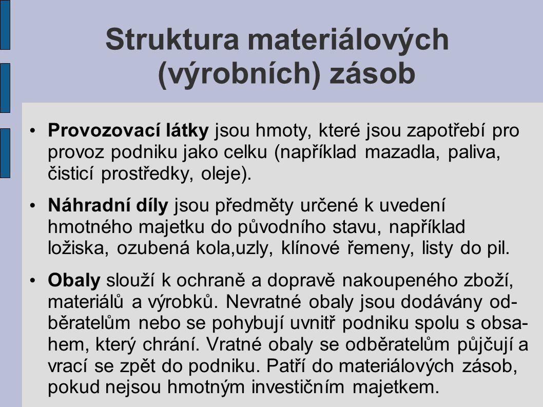 Struktura materiálových (výrobních) zásob