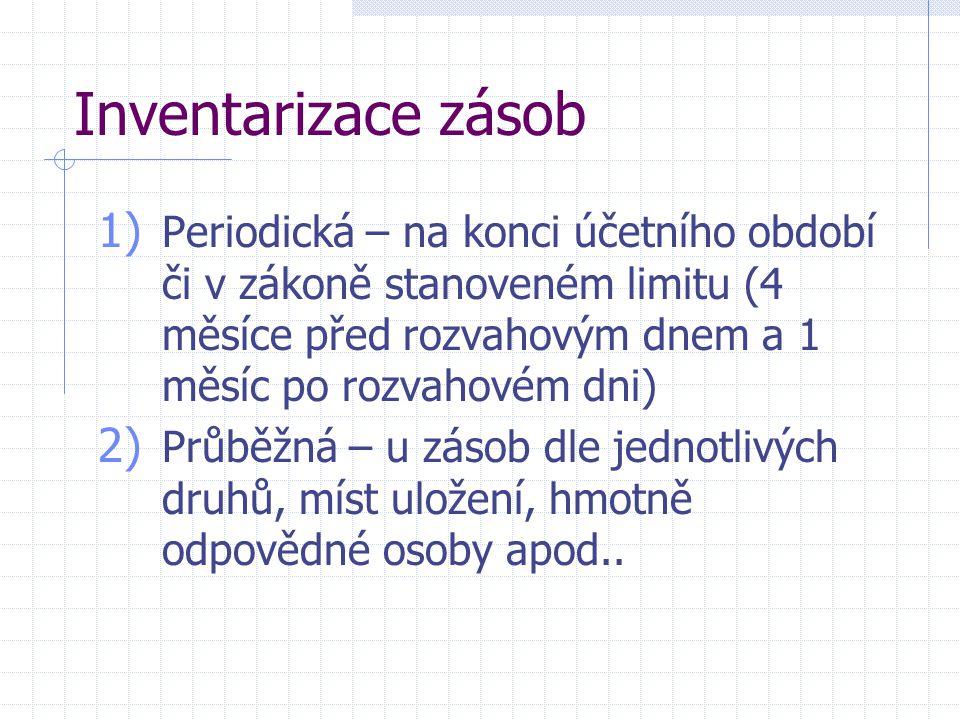 Inventarizace zásob Periodická – na konci účetního období či v zákoně stanoveném limitu (4 měsíce před rozvahovým dnem a 1 měsíc po rozvahovém dni)
