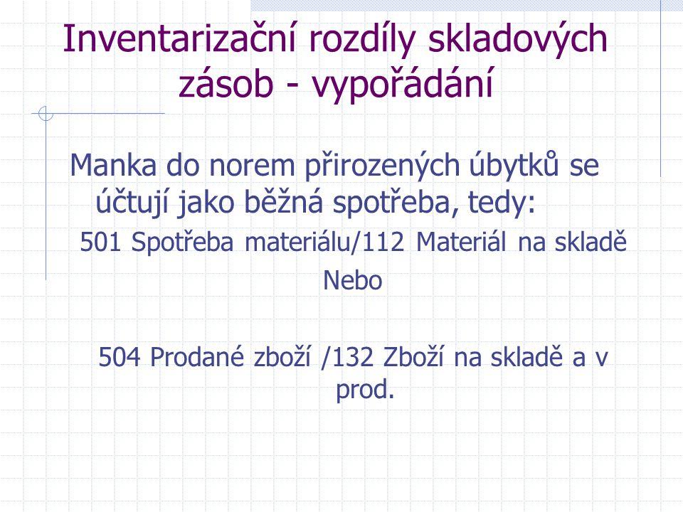Inventarizační rozdíly skladových zásob - vypořádání