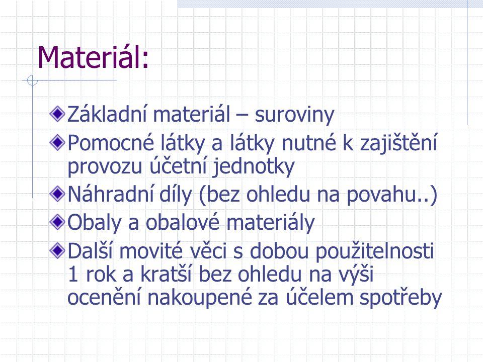 Materiál: Základní materiál – suroviny