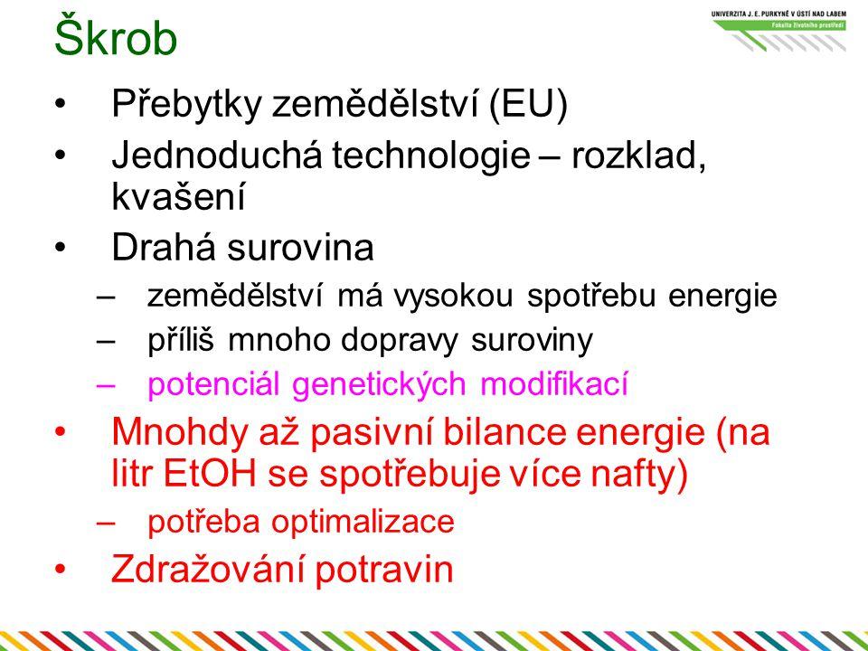 Škrob Přebytky zemědělství (EU)