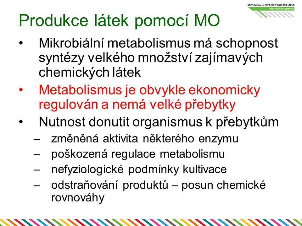 Produkce látek pomocí MO