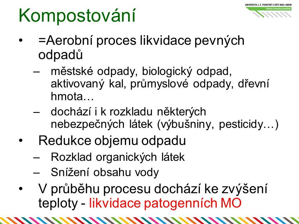 Kompostování =Aerobní proces likvidace pevných odpadů
