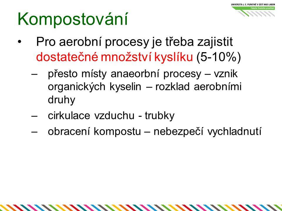 Kompostování Pro aerobní procesy je třeba zajistit dostatečné množství kyslíku (5-10%)