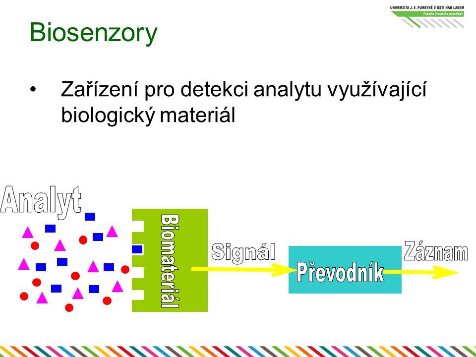 Biosenzory Analyt Biomateriál Záznam Signál Převodník