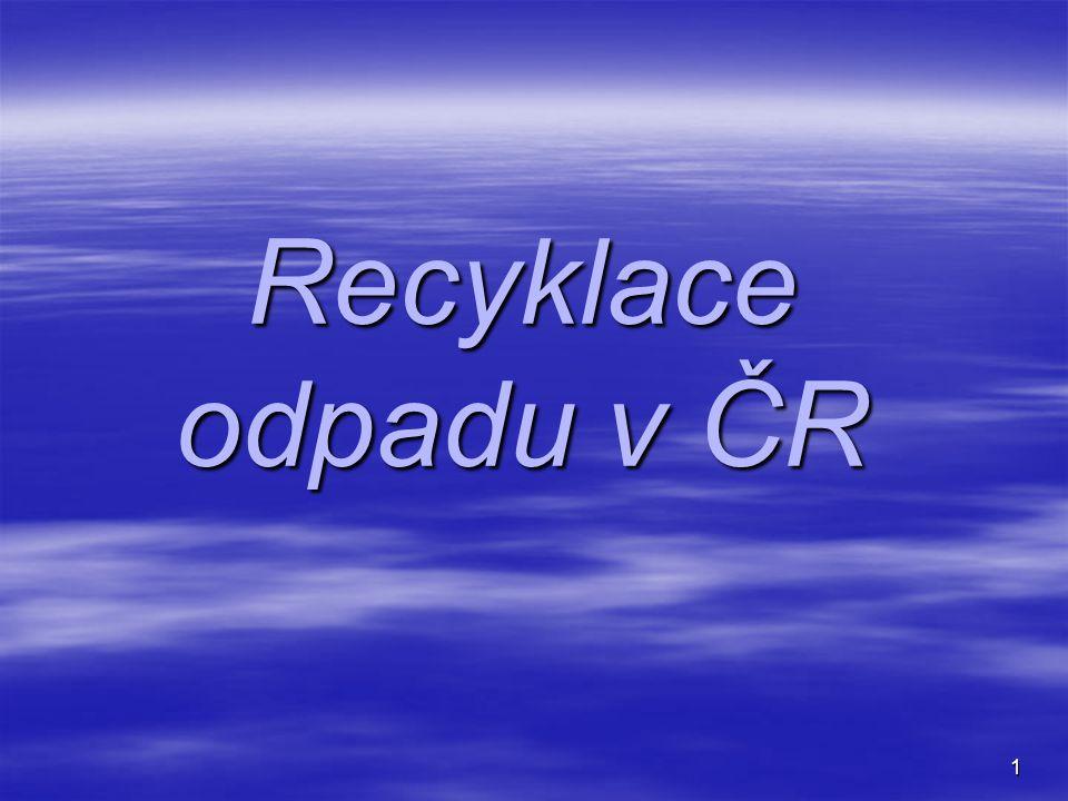 Recyklace odpadu v ČR
