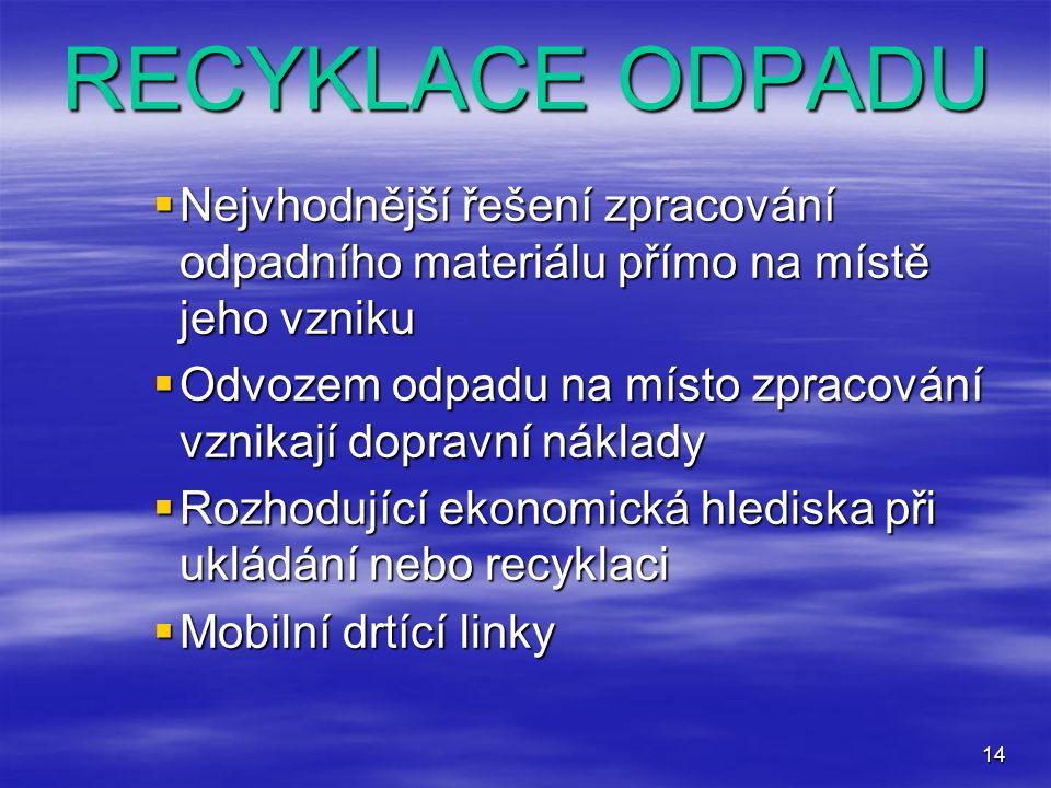 RECYKLACE ODPADU Nejvhodnější řešení zpracování odpadního materiálu přímo na místě jeho vzniku.