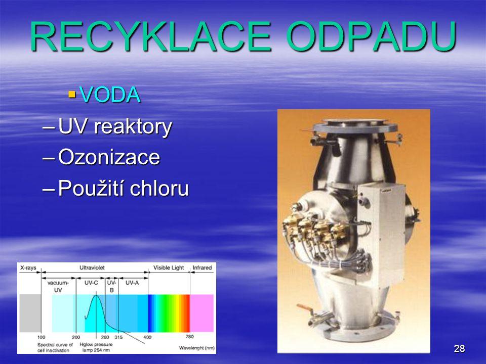 RECYKLACE ODPADU VODA UV reaktory Ozonizace Použití chloru