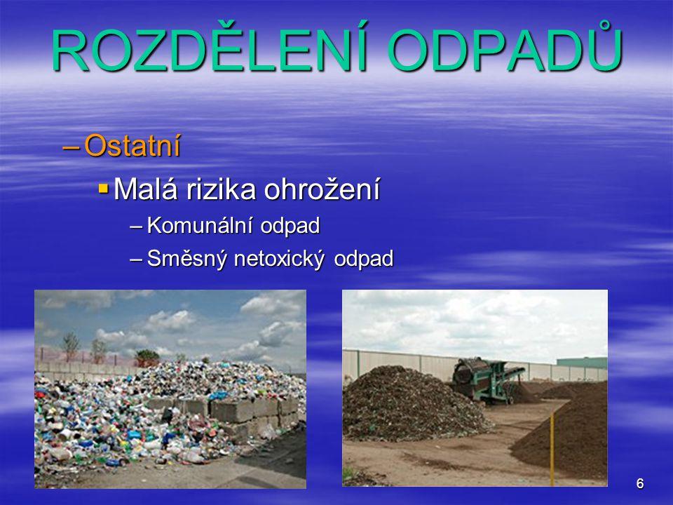 ROZDĚLENÍ ODPADŮ Ostatní Malá rizika ohrožení Komunální odpad