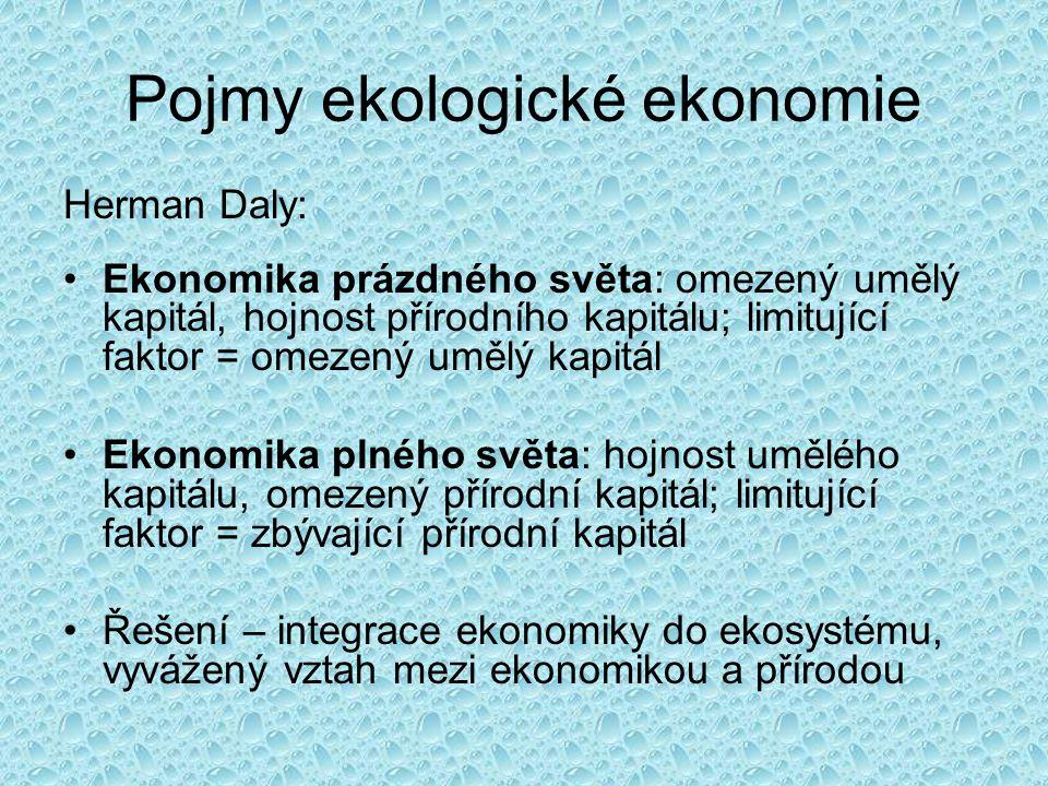 Pojmy ekologické ekonomie