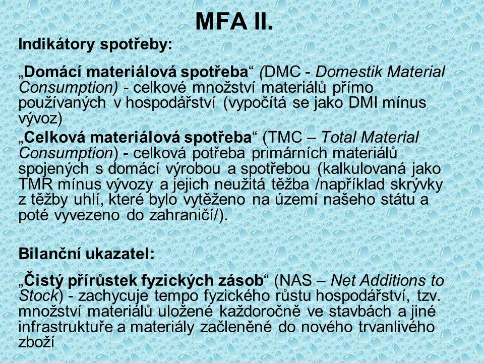 MFA II. Indikátory spotřeby: